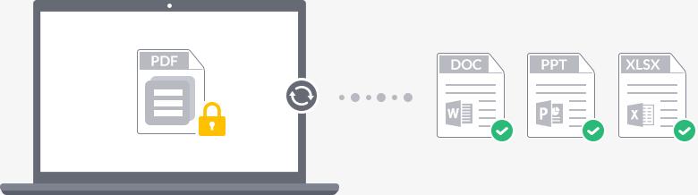 Passwortgeschützt PDF konvertieren