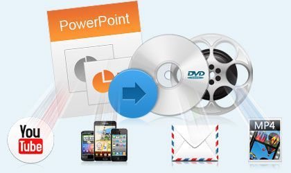 PPT2DVD Pro key feature