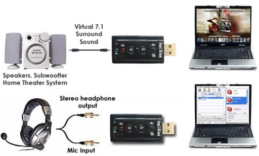Erstellen Sie eine virtuelle Soundkarte mit Sound Card-Emulator