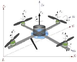 how does drones work