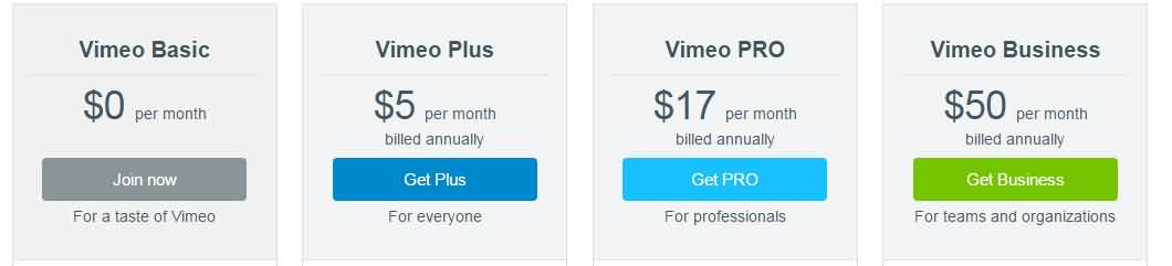 vimeo-accounts-comparison