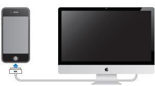 Verbinden Sie Ihren iPod mit Mac
