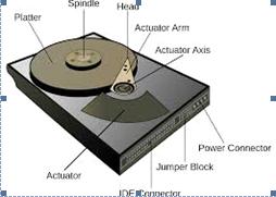 Der kostenlose und beste Weg, um Daten von der HDD Festplatte wiederherzustellen