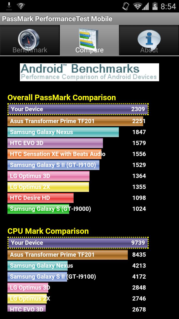 Wie man die Geschwindigkeit bei Android testen kann