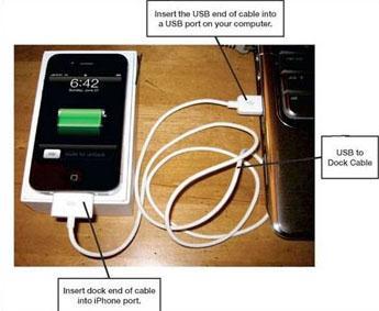 Wie man iPhone-Fotos an eine externe Festplatte überträgt