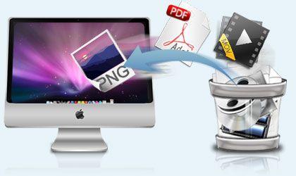 Wondershare data recovery für Mac